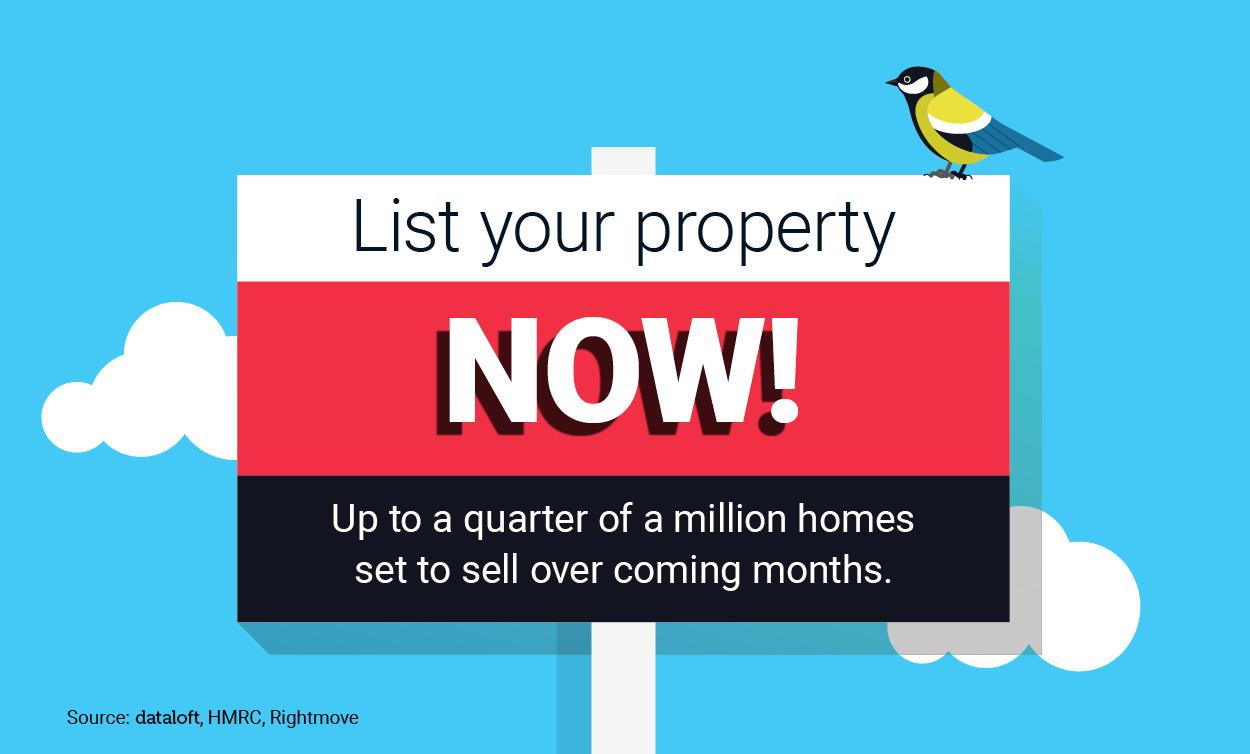 List Your Property Now!